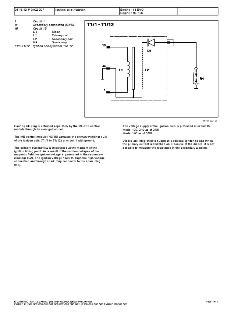 Ignition Coils, Function