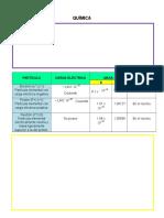 QUÍMICA, PROPIEDADES FÍSICAS Y QUÍMICAS DE LOS METALES, SEMIMETALES Y NO METALES, Relación de la tabla periódica con la configuración electrónica.