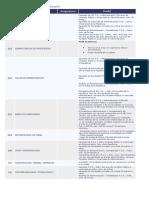 perfil profesores UTU.pdf