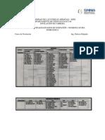 ESTADOS_DE_OXIDACION.pdf