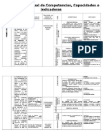 Programación Anual de Competencias 2015