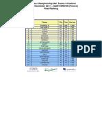 Campeonato Europa 3 Tabelas Selecções 2011