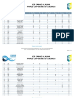 ICF Slalom World Cup 2012
