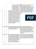 API RP Q1 Interpretations
