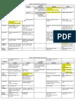 week 9 10  and literacy block weekly plan