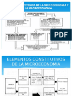 Fundamentos Generales de Economia