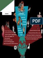 Gabriel Vargas Infografia .pdf
