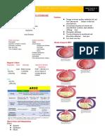 ARDS & Bronchiectasis