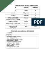 UNIDADES FUNDAMENTALES DEL SISTEMA INTERNACIONAL.docx