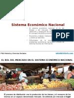 material de apoyo PSU economía