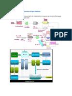 Diagrama de Flujo Para Tratamiento de Aguas Residuales3434