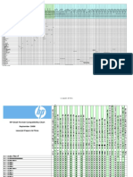 0809-HP Supplies Compatibility Charts