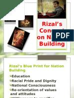 rizalsconceptonnationbuilding