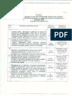 Plan Instruiri Pentru APL I Și II Organizate de Academia Administrare Publica Și GIZ