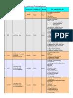amtron_course.pdf