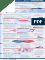 TheoriesofDevelopment.pdf