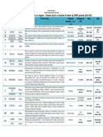 (Planning soutenances projet tuteurés Master Sp ICPBTP 2014-2015 30 juin.pdf