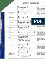 Groove Mão direita.pdf