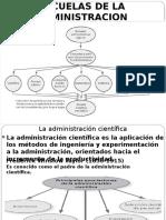 3 ESCUELAS DE LA ADMINISTRACION.pptx