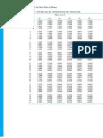 tabel PV.pdf