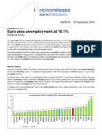 Eurostat August 2016 Unemployment