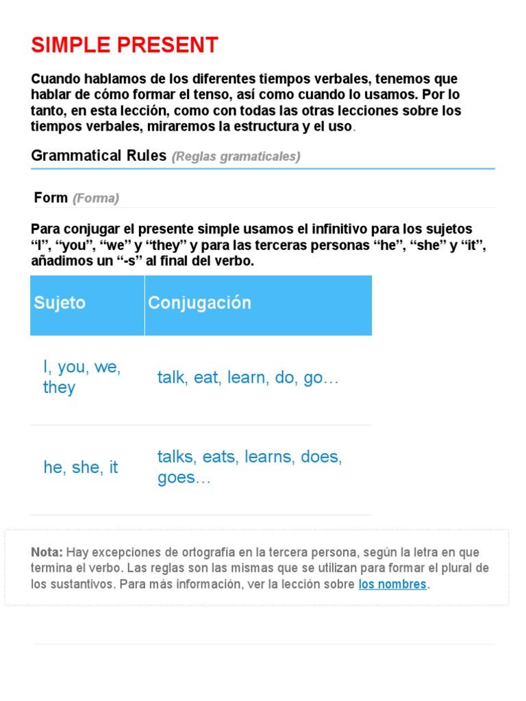 Simple Present Verbo Morfología