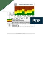 Tabla de severidad ISO 10816