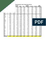 Normalized Balance Sheet