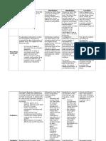 Pharmacokinetics for Test 1