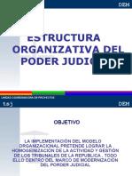 estructura-organizativa-tpna-lopna-1198024103149146-4.ppt