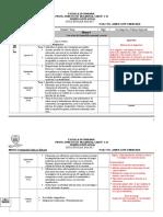 Planeacion Anual FCyE II 2016-2017