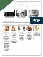 Psicologia Em Odontopediatria