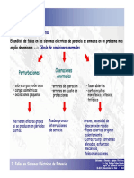 Analisis_Fallas_Sist_electricos.pdf