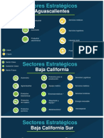 INADEM-Sectores-estrategico.pdf