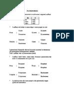 Formazione di patronimici e cognomi.docx