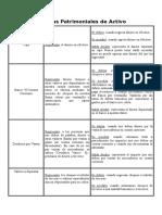 Analisis de las Cuentas de Activo