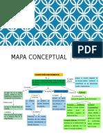 Mapa Conceptual Carmen