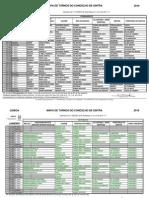 Farmácias do concelho de Sintra 2010 _ de serviço