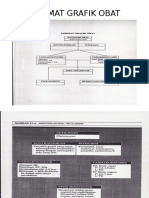 Ppt Format Grafik Obat