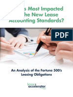 Who is Affected by Lease Standards