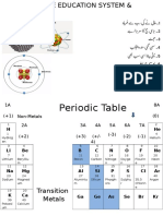 9th class Periodic Table notes