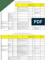 Liste Méthodes Microbiologiques NORMES