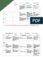Damero Con Profesores HUPH. PDF