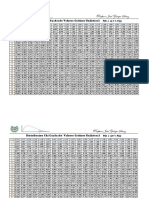 Tablas_Estadisticas_-_Distribucion_Chi_Cuadrado.pdf