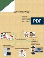 Proyecto de Vida - Franyelis Rodriguez
