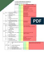 Evaluacion Del Desarrollo y Desarrollo Psicomotor
