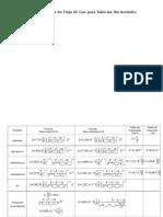 Ecuaciones de Flujo de Gas Para Tuberías Horizontales[1]