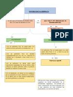 DIVISIBILIDAD ALGEBRAICA.docx