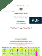 Postmrtem Bdg Kemanusiaan Spm2014