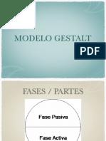 Modelo Gestalt.2